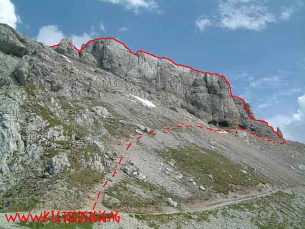 Klettersteig Mittenwald : Klettersteig beschreibung karwendelspitz
