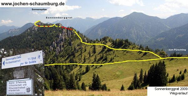 Klettersteig Oberammergau : Klettersteig beschreibung sonnenberggrat steig