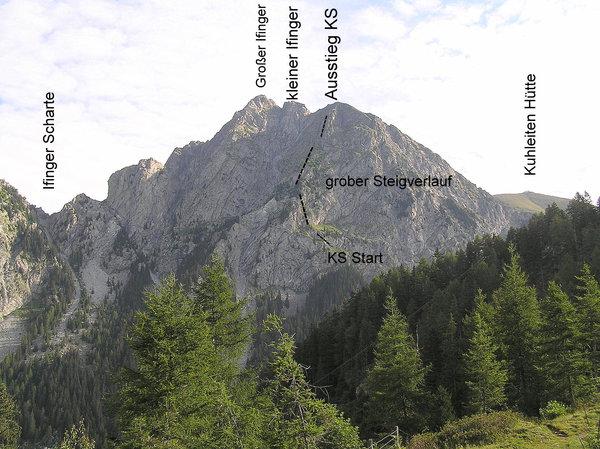 Klettersteig Ifinger : Klettersteig beschreibung heini holzer