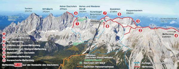 Dachstein Karte.Klettersteig De Klettersteig Beschreibung Ramsauer Klettersteig
