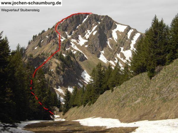 Klettersteig Immenstadt : Klettersteig beschreibung stuibensteig