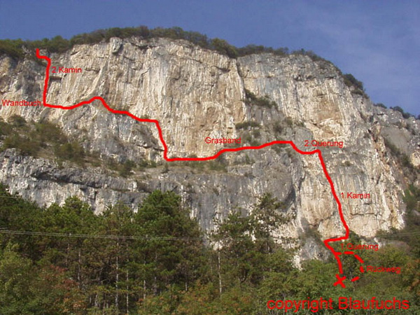 Klettersteig Via Ferrata : Via ferrata rio sallagoni klettersteig im sarcatal moosbrugger
