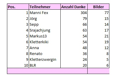 Statistik2021.jpg