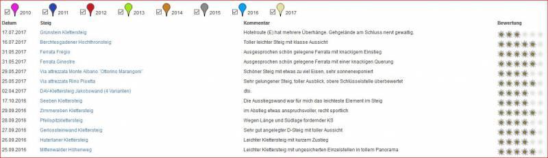Tagebuch_2017-09-14.JPG